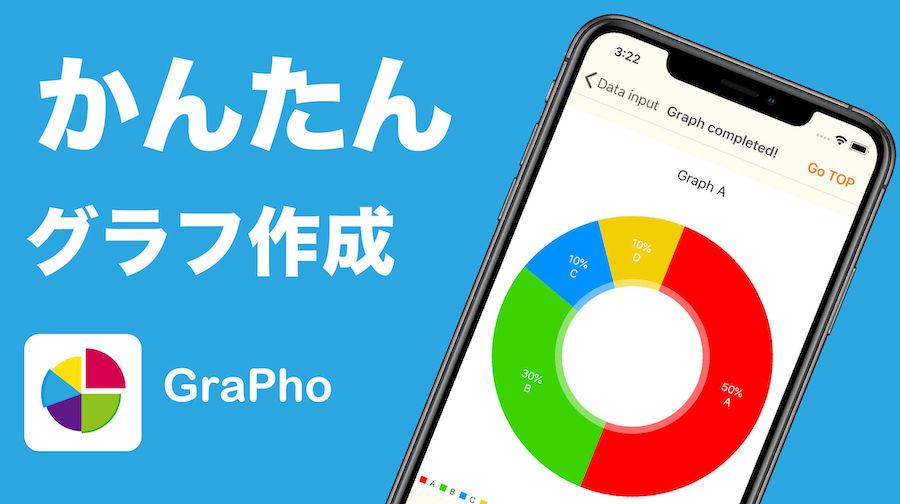 グラフ画像作成アプリGraPho